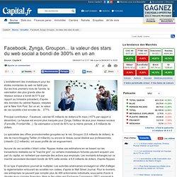 Facebook, Zynga, Groupon... la valeur des stars du web social a bondi de 300% en un an