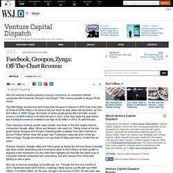 Facebook, Groupon, Zynga: Off-The-Chart Revenue - Venture Capital Dispatch