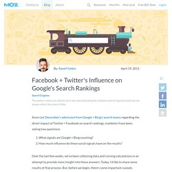 Facebook + Twitter's Influence on Google's Search Rankings