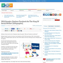 Will Google+ Replace Facebook As The King Of Social Media? [Infographic]