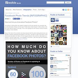 Facebook Photo Trends [INFOGRAPHIC]