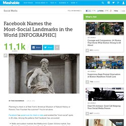 Facebook Names the Most-Social Landmarks in the World [INFOGRAPHIC]