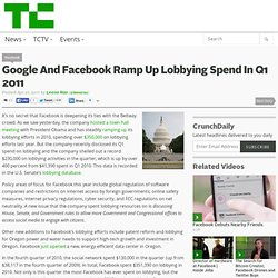 Facebook Ramps Up Lobbying Spend In Q1 2011, Up 400 Percent To A Record $230K
