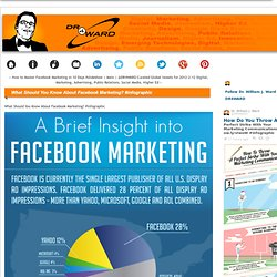 What Should You Know About Facebook Marketing