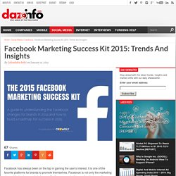 Facebook Marketing Success Kit 2015: Trends And Insights