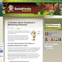 3 Studies Show Facebook Marketing Potential