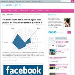 Social Facebook : quel est le meilleur jour pour publier en fonction du secteur d'activité ?