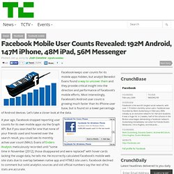 Facebook Mobile User Counts Revealed: 192M Android, 147M iPhone, 48M iPad, 56M Messenger