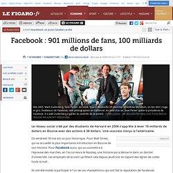 Conjoncture : Facebook: 901millions de fans, 100milliards de dollars