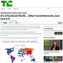 It's A Facebook World … Other Social Networks Just Live In It