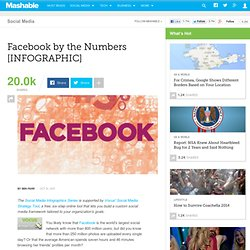 Facebook by the Numbers [INFOGRAPHIC]