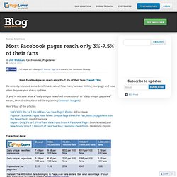 Study: Average Facebook page reaches between 3%-7.5% of their fans