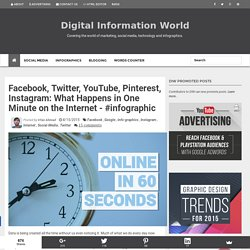 Facebook, Twitter, YouTube, Pinterest, Instagram: What Happens in One Minute on the Internet