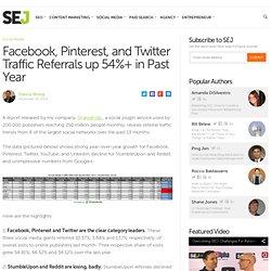 Article : poids des réseaux sociaux dans le trafic des sites