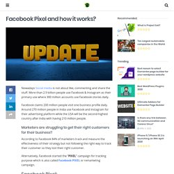 What is Facebook pixel and how it works?