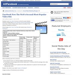 Facebook Now The Web's Second-Most-Popular Video Site