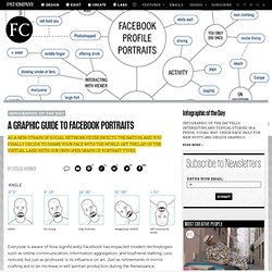 A Graphic Guide to Facebook Portraits
