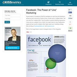 "Facebook: The Power of ""Like"" Marketing"