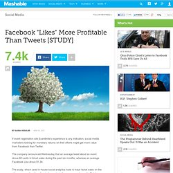 "Facebook ""Likes"" More Profitable Than Tweets [STUDY]"