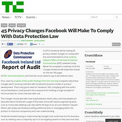 45 Privacy Changes Facebook Will Make To Comply With Data Protection Law