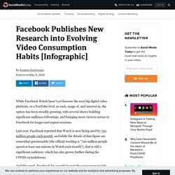 Facebook Publishes New Research into Evolving Video Consumption Habits