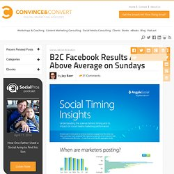 B2C Facebook Results Are 30% Above Average on Sundays | Social Media Research