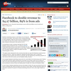 Facebook to double revenue to $4.27 billion, 89% is from ads