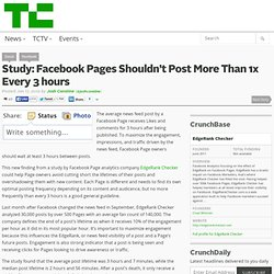 Study: Facebook Pages Shouldn't Post More Than 1x Every 3 hours