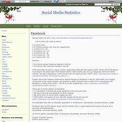 Social Media Statistics: Facebook