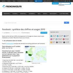 Facebook : synthèse des chiffres et usages 2010