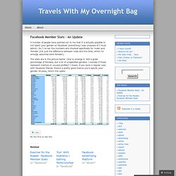 Facebook Member Stats - An Update « Travels With My Overnight Bag