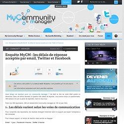 Facebook, Twitter, Email : enquête sur les délais de réponse