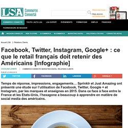Facebook, Twitter, Instagram, Google+ : ce que...