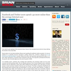 Facebook and Twitter users spend 1.5x more online than the average Internet user