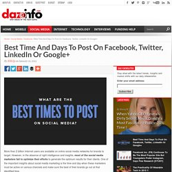Best Time And Days To Post On Facebook, Twitter, LinkedIn Or Google+