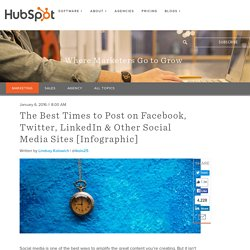 The Best Times to Post on Facebook, Twitter, LinkedIn & Other Social Media Sites