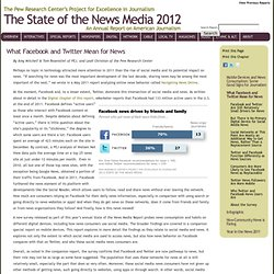 What Facebook and Twitter Mean for News