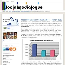 Facebook Usage in South Africa – March 2011