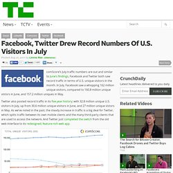 Facebook, Twitter Drew Record Numbers Of U.S. Visitors In July