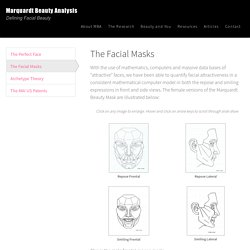 The Facial Masks - Marquardt Beauty Analysis