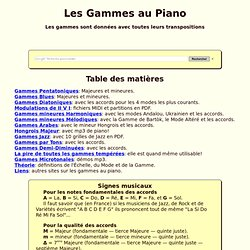 Gammes faciles au Piano avec accords d'accompagnement