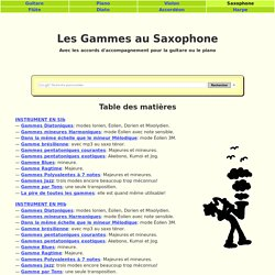Gammes faciles au Saxophone avec accords piano/guitare
