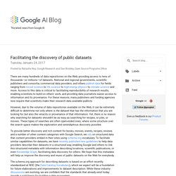Google AI Blog: Facilitating the discovery of public datasets