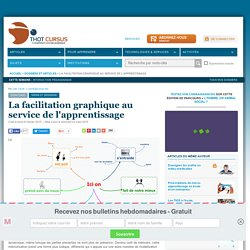 La facilitation graphique au service de l'apprentissage