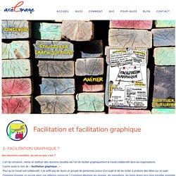Facilitation d'ateliers collaboratifs et facilitation graphique - Axelmage