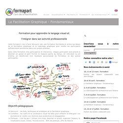 Formation : La Facilitation Graphique - Fondamentaux