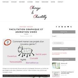 Facilitation graphique et animation vidéo – Chorizo & Chantilly