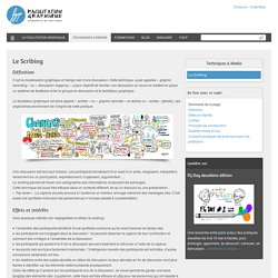 Le Scribing | Facilitation Graphique