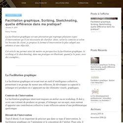 Facilitation graphique, Scribing, Sketchnoting, quelle différence dans