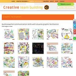 Visual & Graphic Facilitation Training